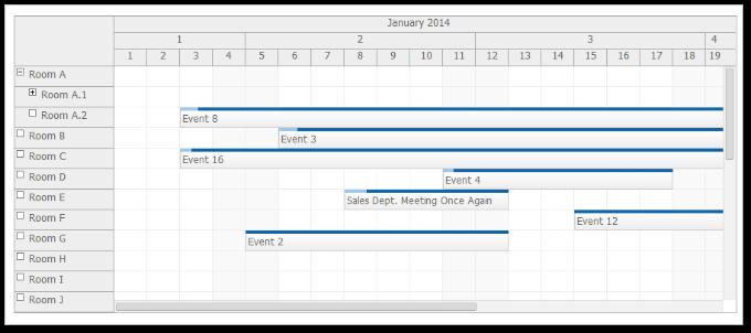 scheduler cell width fixed